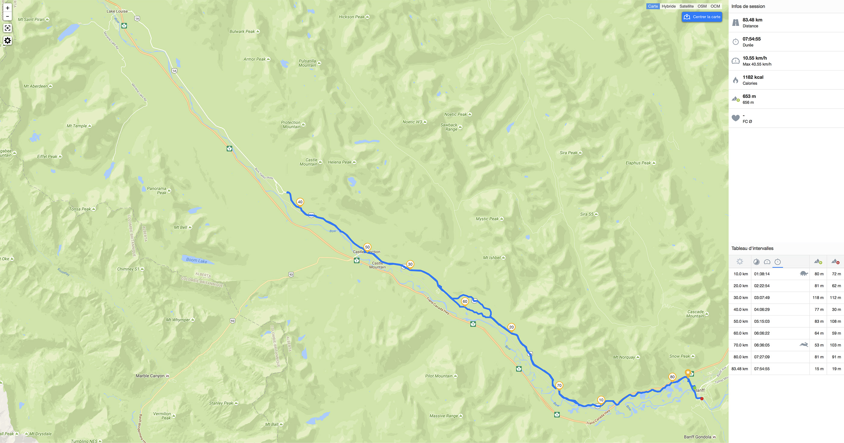 itinéraire Rivière Bow en vélo