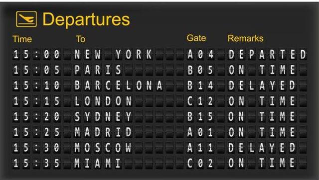 idée déco voyage : tableau départ aéroport